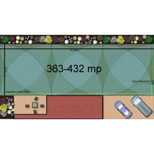 Kit irigare gazon 363-432 m2 Irritrol cu programator exterior