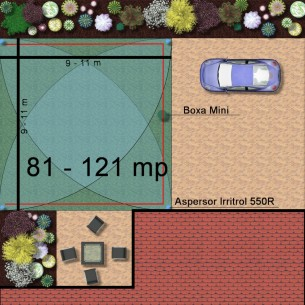 Kit irigare gazon 81-121 m2 Irritrol cu programator WiFi
