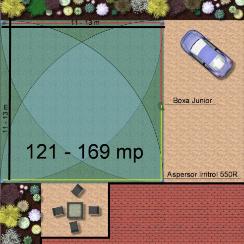 Kit irigare gazon 121-169 m2 Irritrol cu programator WiFi