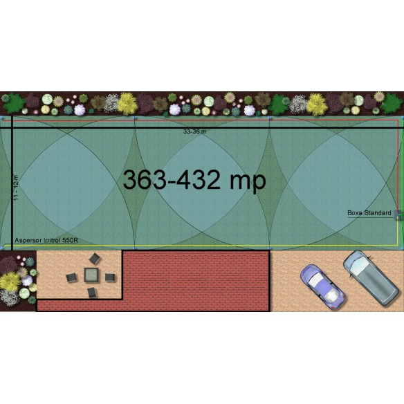 Kit irigare gazon 363-432 m2 Irritrol cu programator WiFi