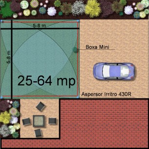 Kit irigare gazon 25-64 m2 Irritrol cu programator WiFi