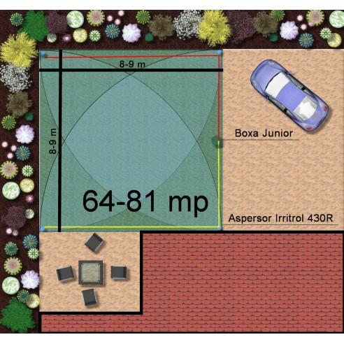 Kit irigare gazon 64-81 m2 Irritrol cu programator WiFi