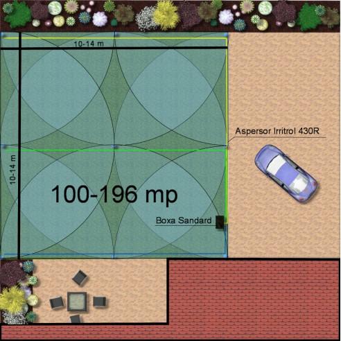 Kit irigare gazon 100-196 m2 Irritrol cu programator WiFi