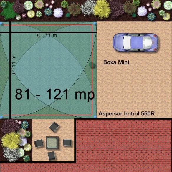 Kit irigare gazon 81-121 m2 Irritrol cu programator interior